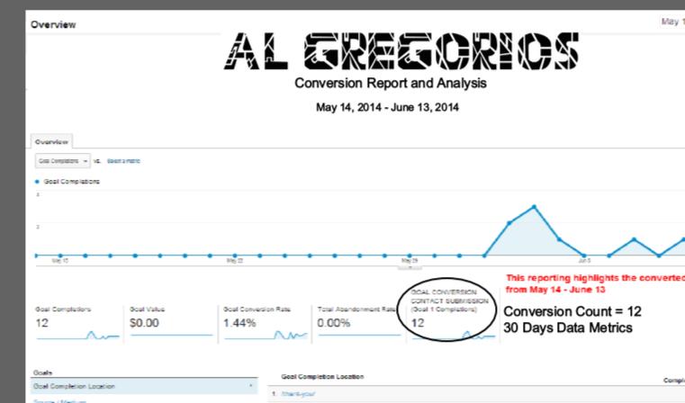 google analytics custom metrics example
