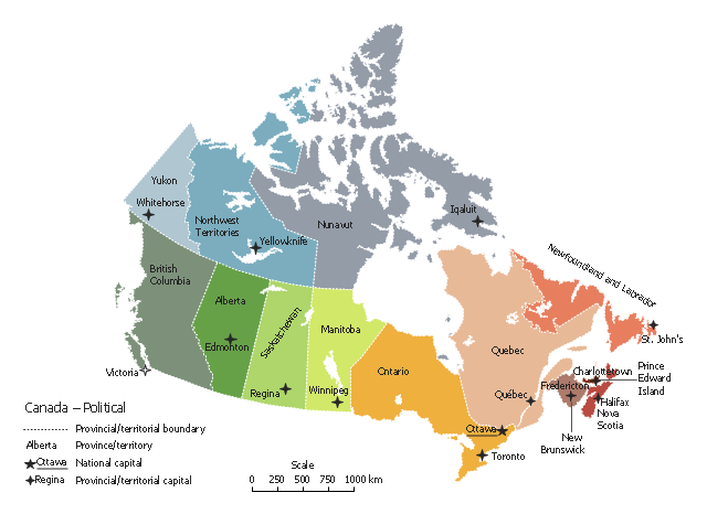 in the example of canada