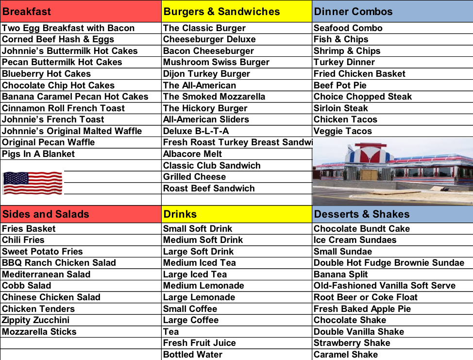industry market analysis restaurant example