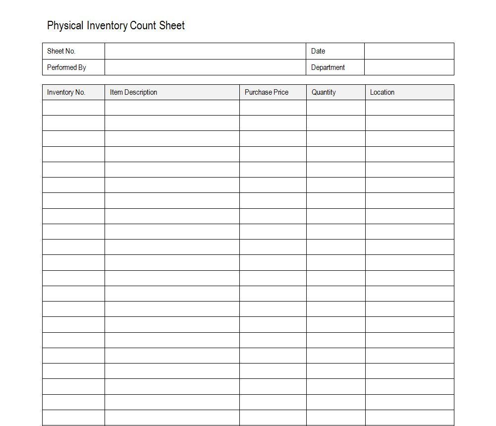 inventory accounting inventory on balance sheet example