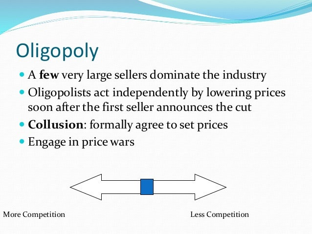 is beer industry an example of oligopoly