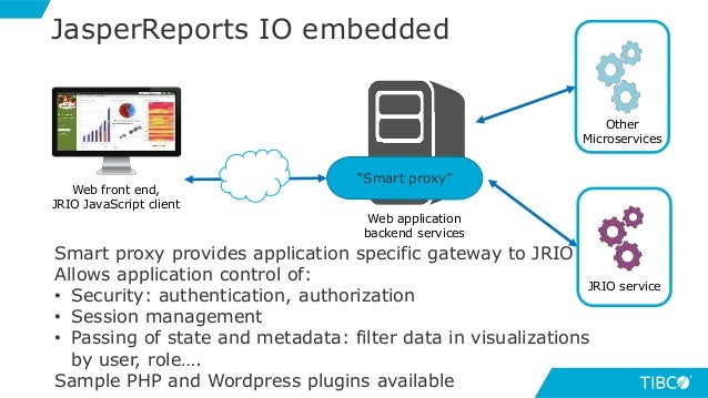 jasper report in web application example