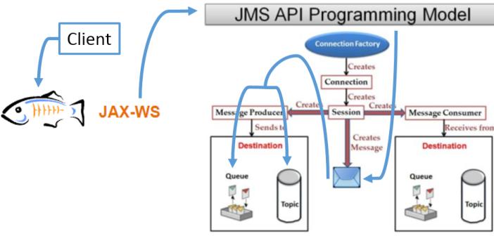 javascript call web service json example