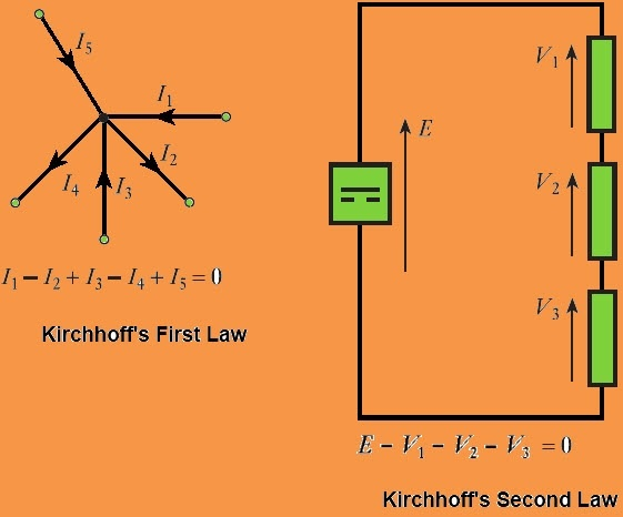 kirchoffs law example with multiple loops