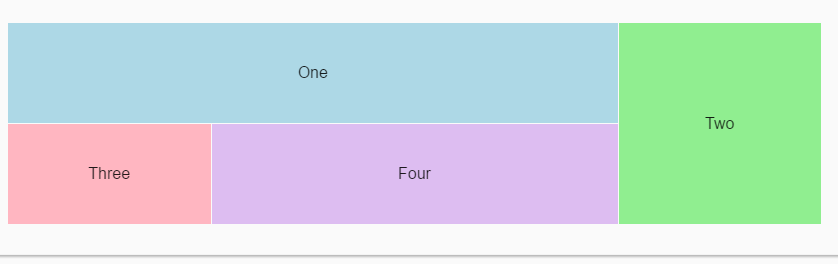 md table angular 2 example