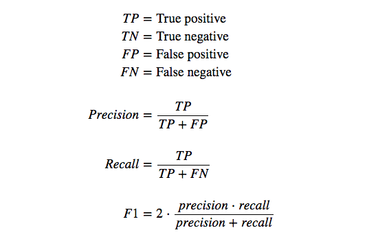 mean square error calculation example