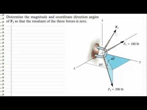 moment of a force about a specified axis example