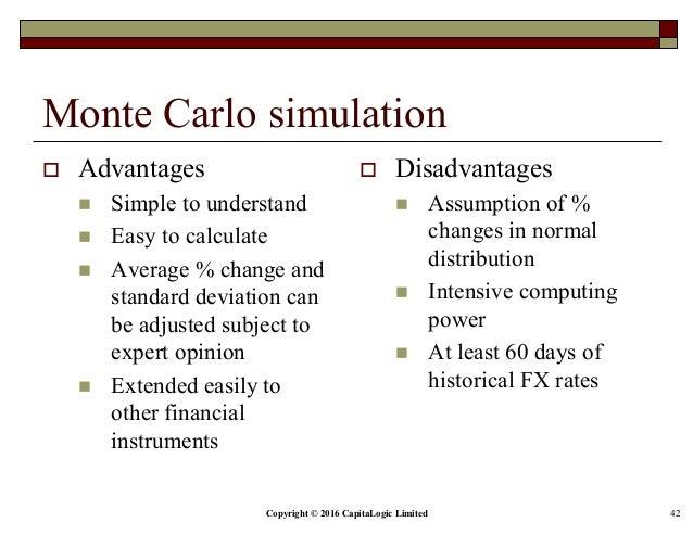 monte carlo simulation method example