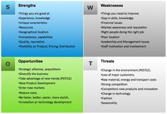 personal swot analysis paper example