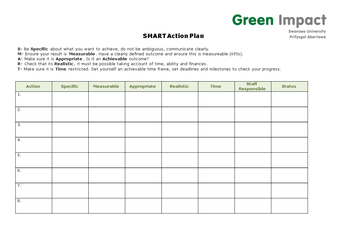 smart action plan example for students