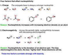 sn2 sn1 e1 e2 example reactants