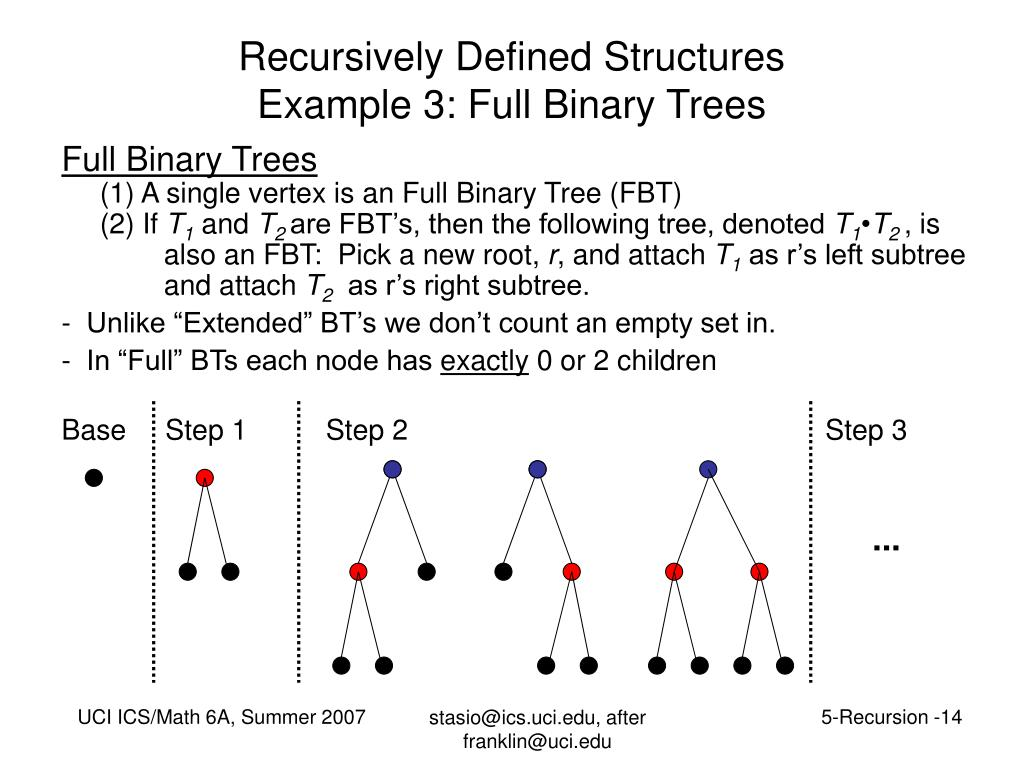 strong induction example binary tree leaves
