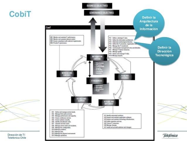 togaf application portfolio catalog example